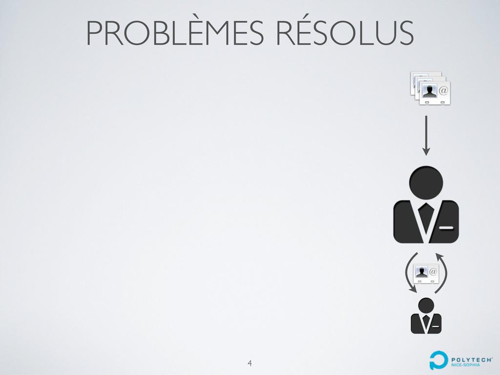 PROBLÈMES RÉSOLUS 4