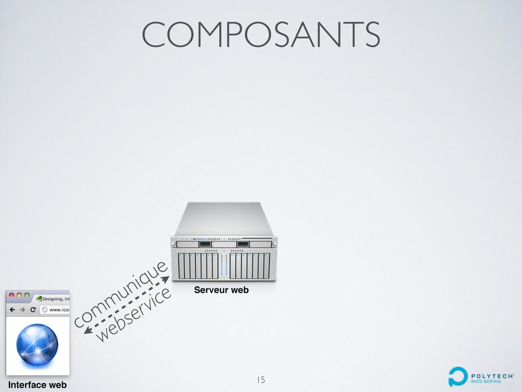 15 COMPOSANTS Serveur web Interface web communi...