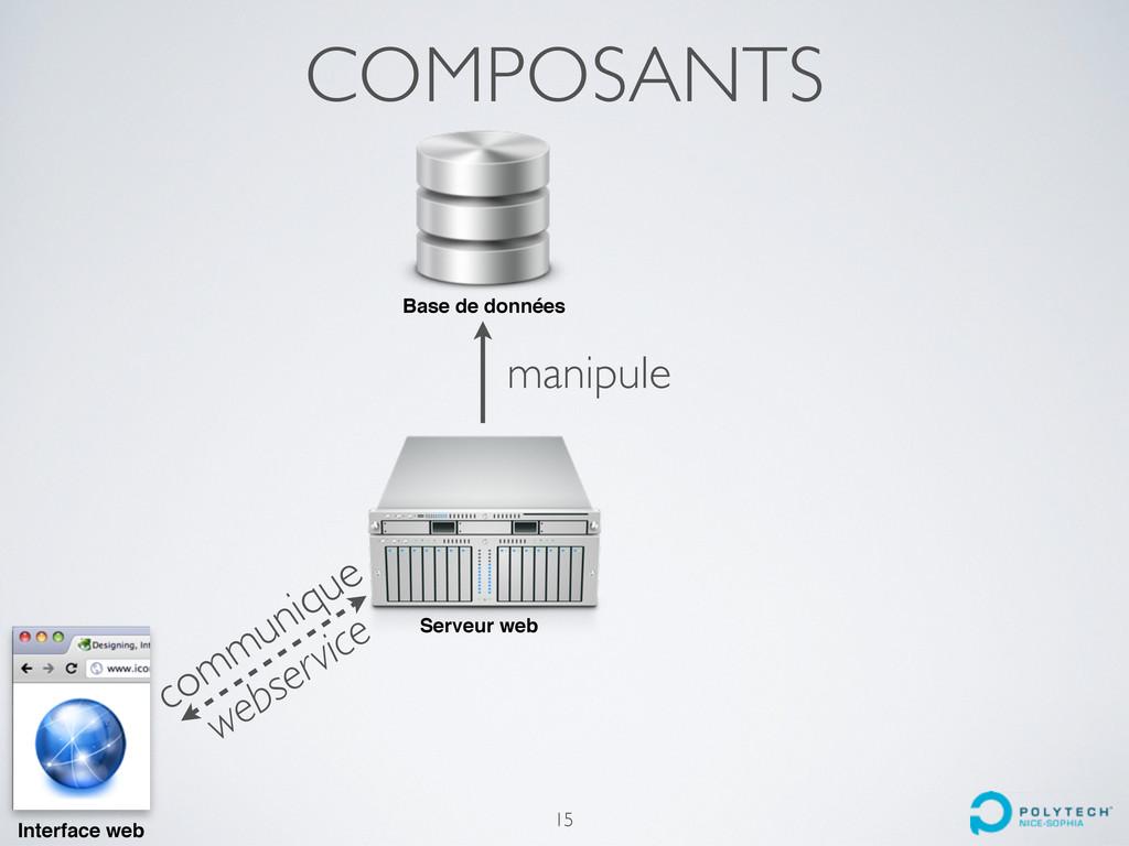 15 COMPOSANTS Base de données Serveur web manip...