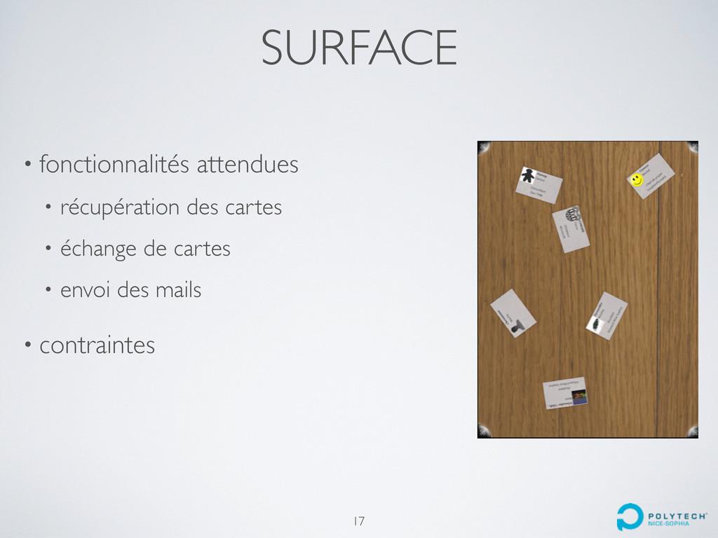 SURFACE 17 • fonctionnalités attendues • récupé...