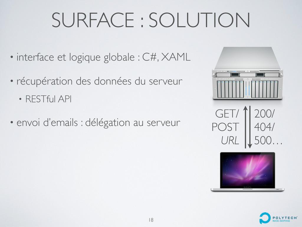 SURFACE : SOLUTION • interface et logique globa...