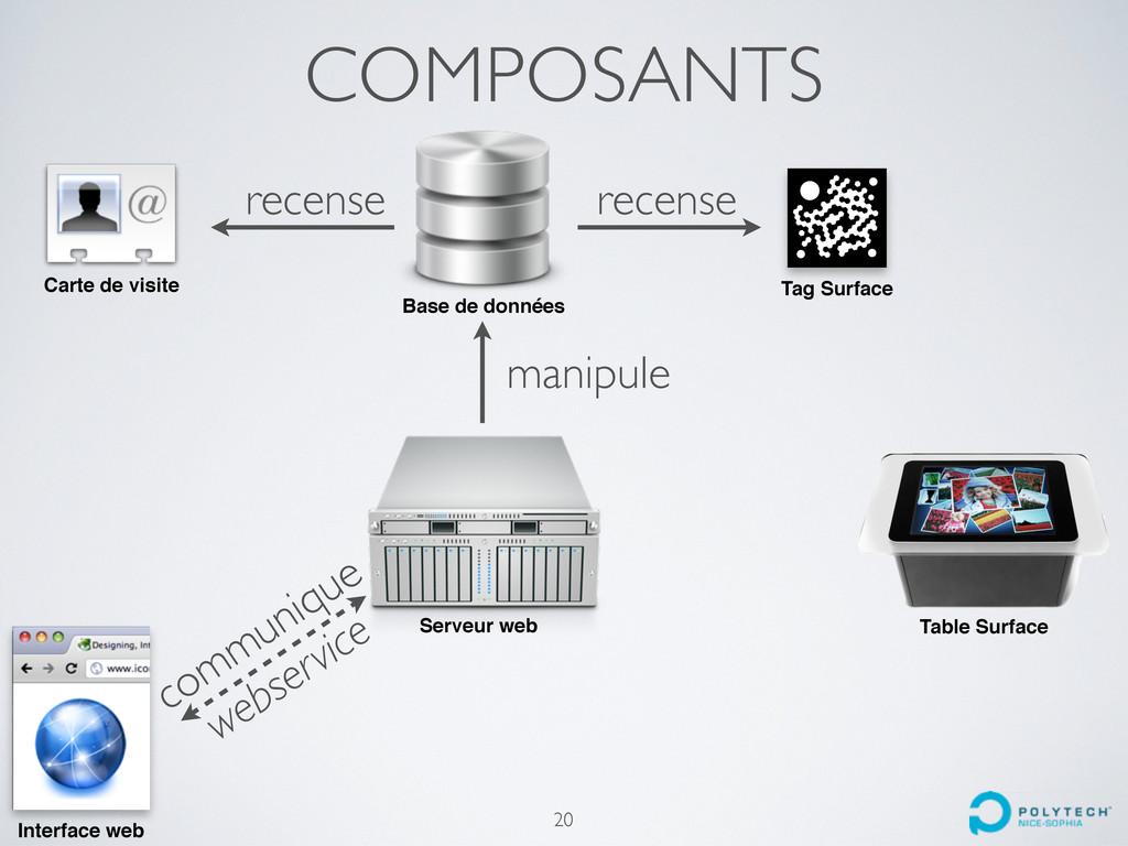 COMPOSANTS Base de données Tag Surface Table Su...