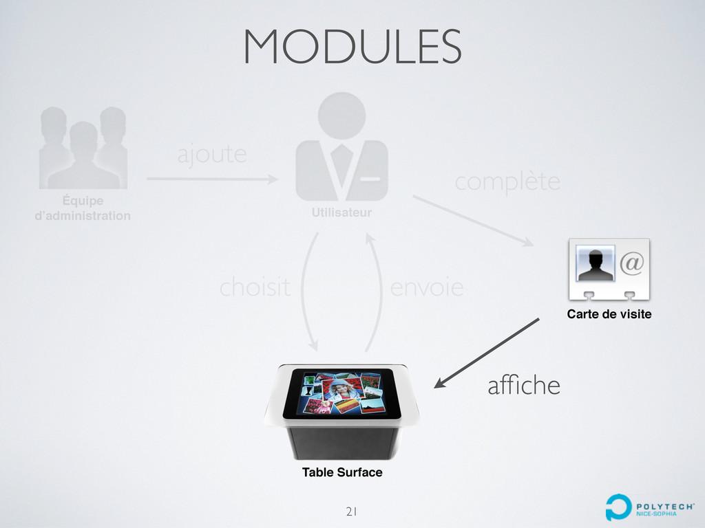 MODULES ajoute complète affiche Table Surface 21...