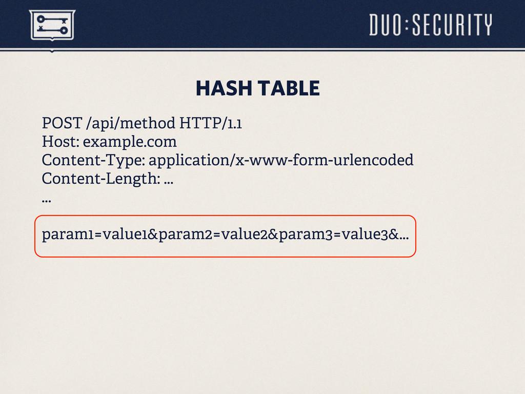 HASH TABLE POST /api/method HTTP/1.1 Host: exam...