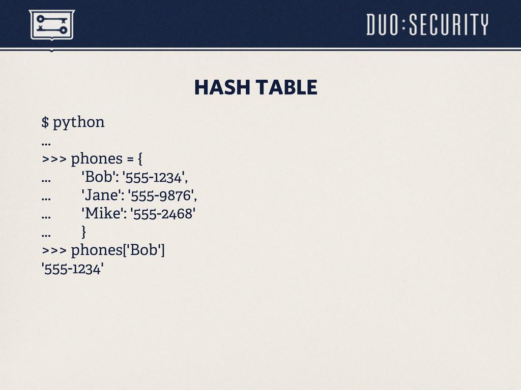 HASH TABLE $ python ... >>> phones = { ... 'Bob...
