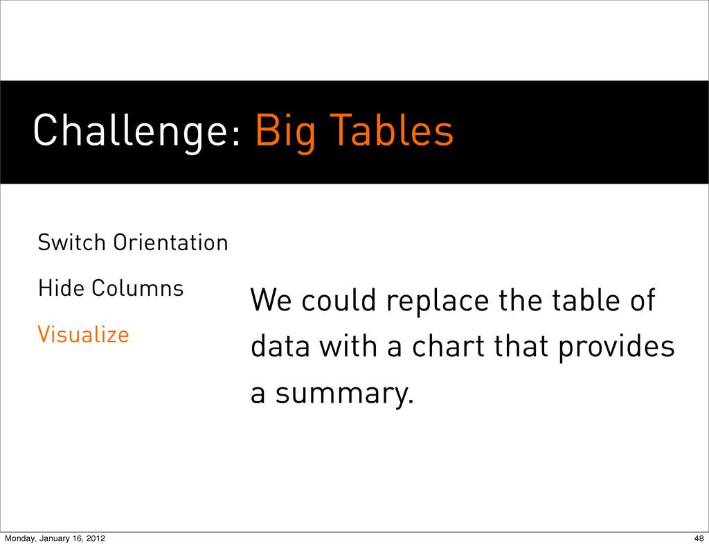 Challenge: Big Tables Switch Orientation Hide C...
