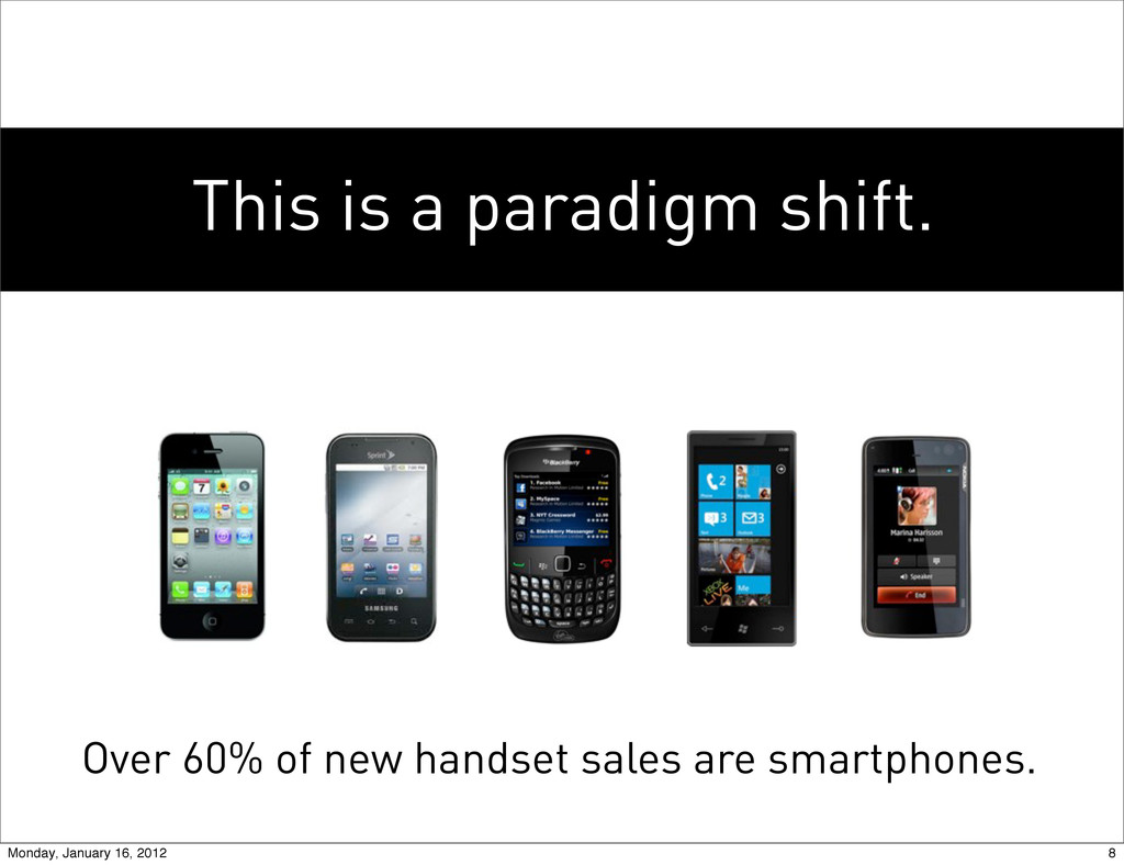 This is a paradigm shift. Over 60% of new hands...