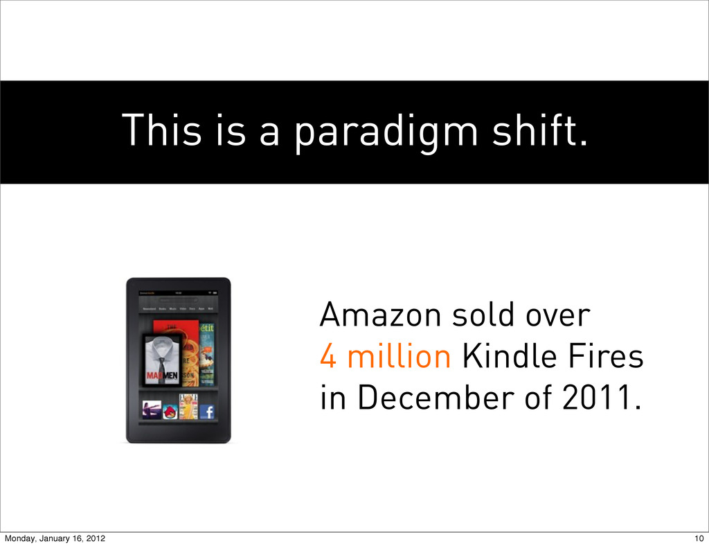 This is a paradigm shift. Amazon sold over 4 mi...