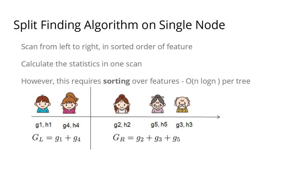 Split Finding Algorithm on Single Node Scan fro...
