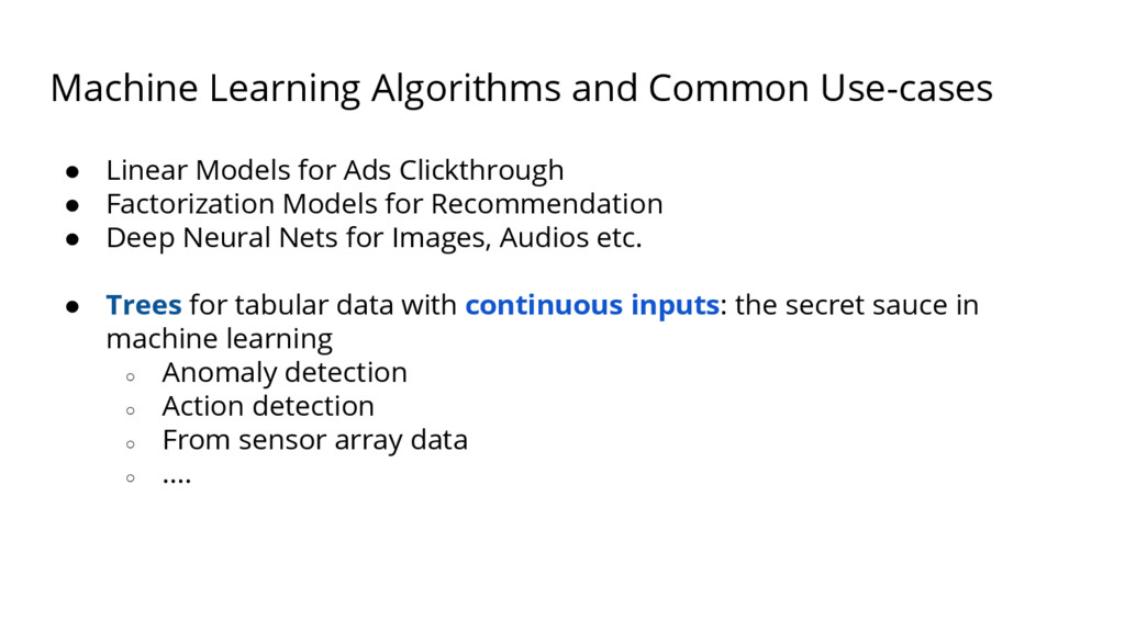 Machine Learning Algorithms and Common Use-case...