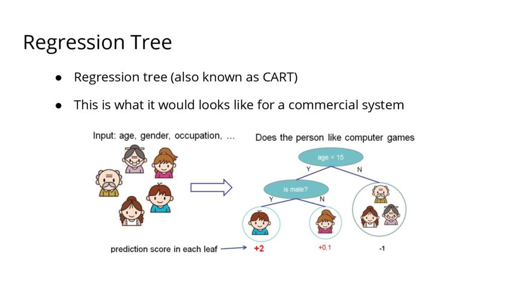 Regression Tree ● Regression tree (also known a...
