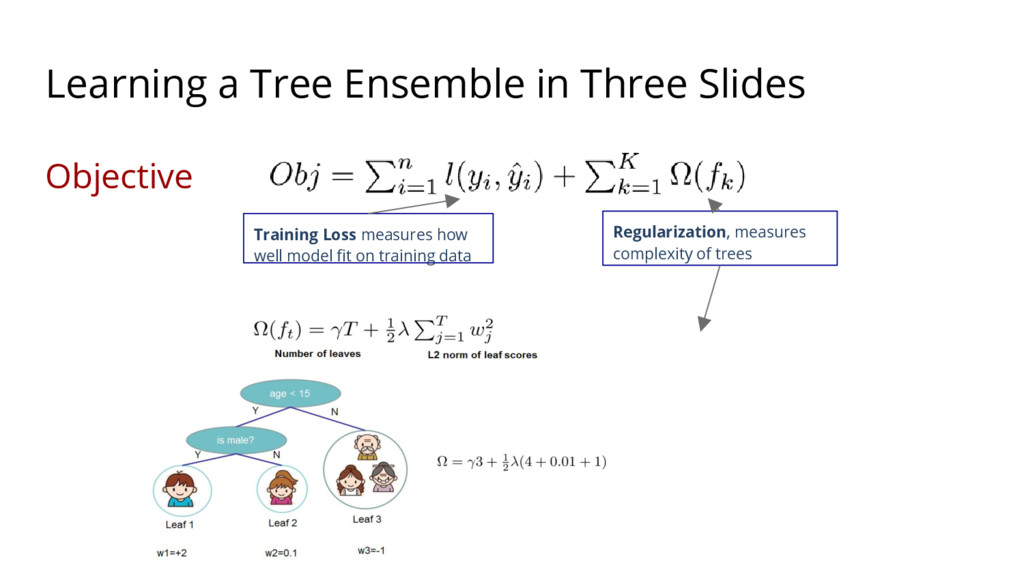 Learning a Tree Ensemble in Three Slides Traini...