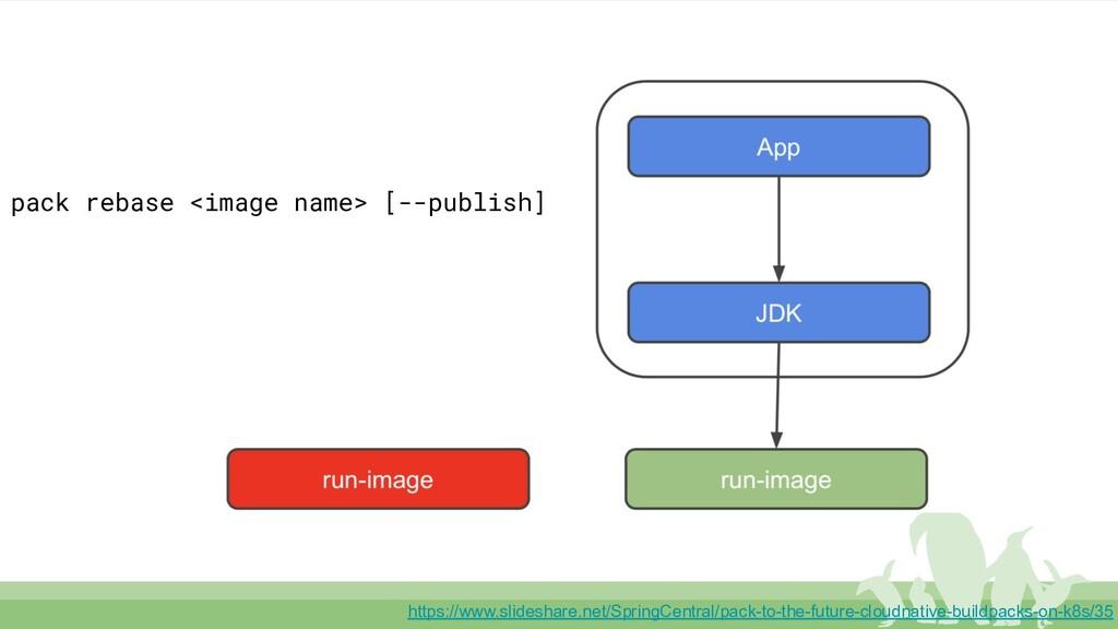 Rebase pack rebase <image name> [--publish] htt...