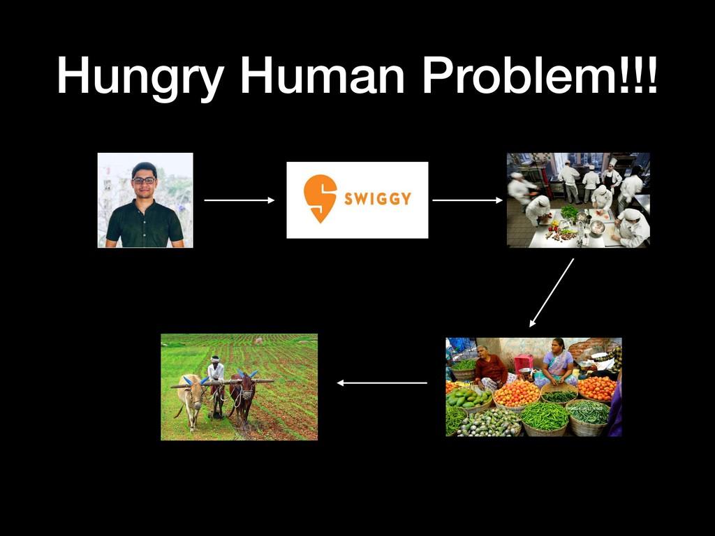 Hungry Human Problem!!!