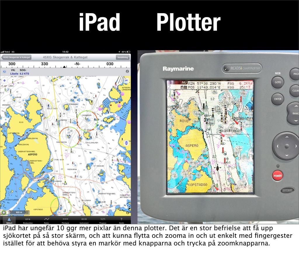 iPad Plotter iPad har ungefär 10 ggr mer pixlar...