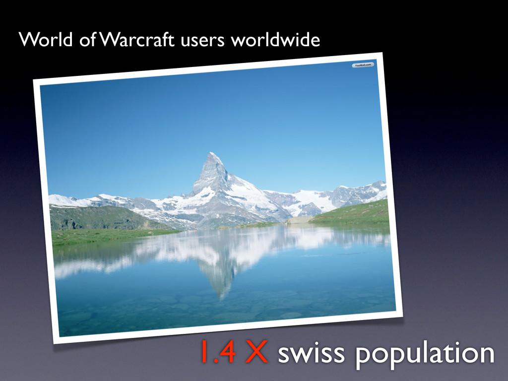 1.4 X swiss population World of Warcraft users ...