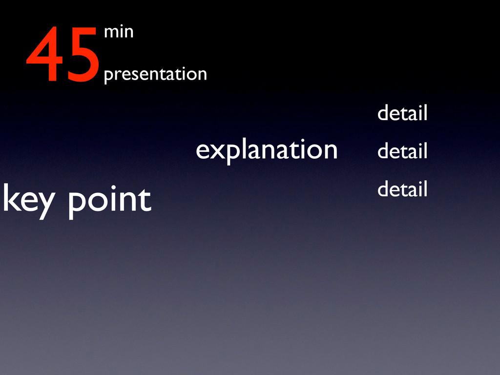 45min presentation key point explanation detail...