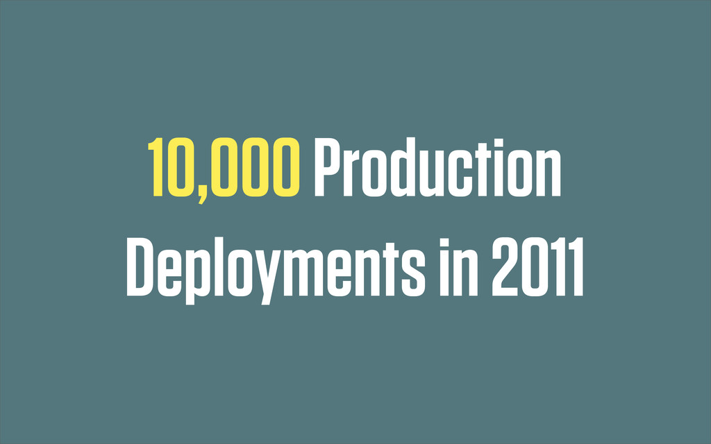 10,000 Production Deployments in 2011