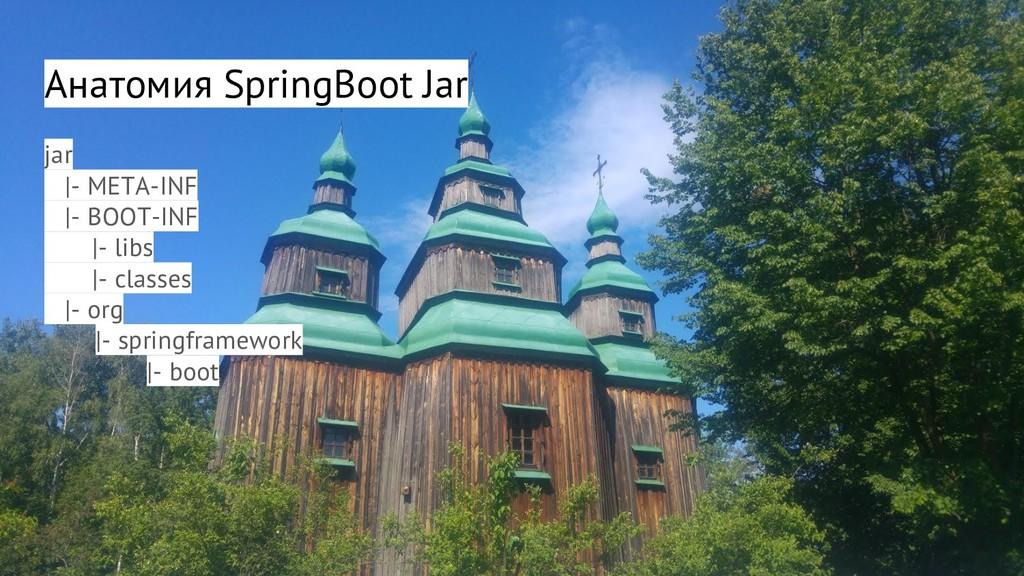 Анатомия SpringBoot Jar jar |- META-INF |- BOOT...