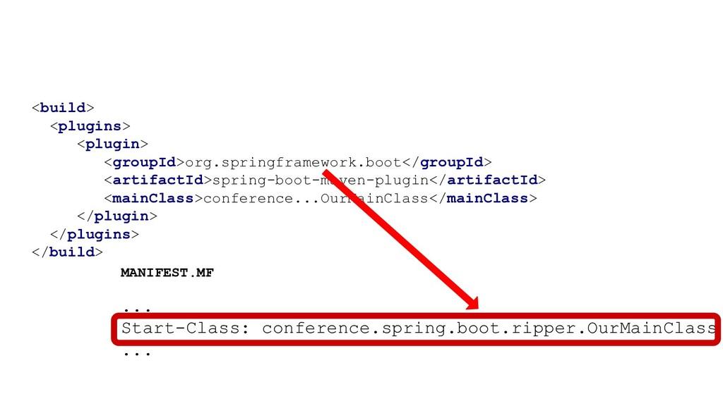 <build> <plugins> <plugin> <groupId>org.springf...