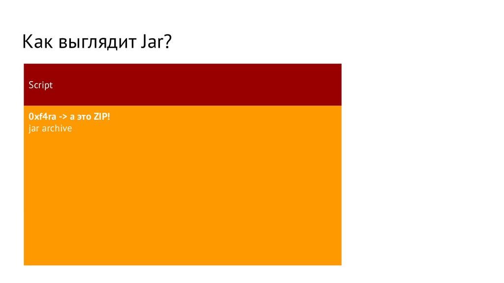 Как выглядит Jar? Script 0xf4ra -> а это ZIP! j...