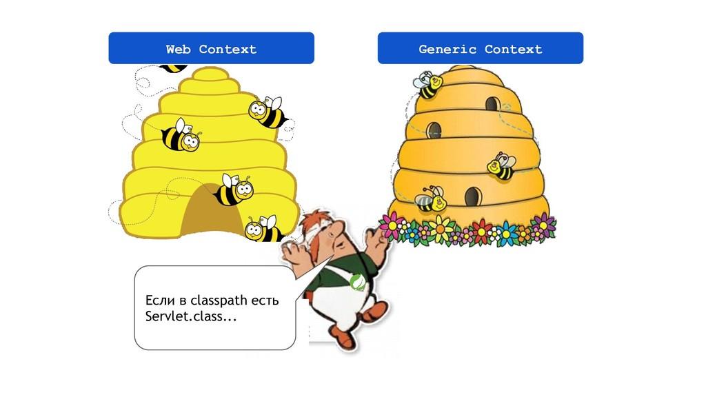 Web Context Generic Context Если в classpath ес...