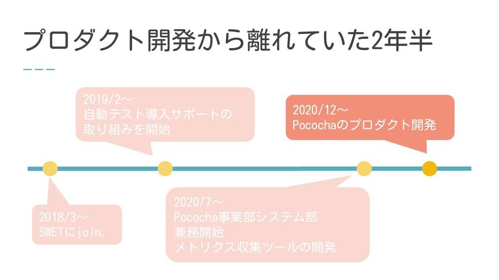 プロダクト開発から離れていた2年半 2018/3〜 SWETにjoin. 2019/2〜 自動...