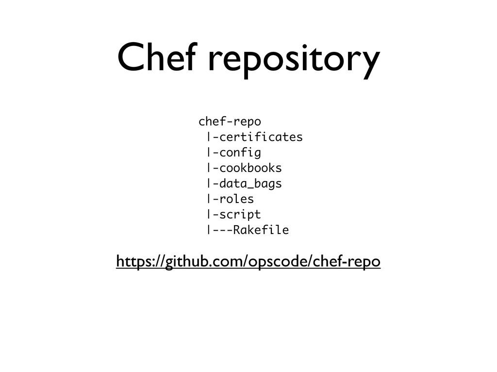 Chef repository chef-repo |-certificates |-conf...