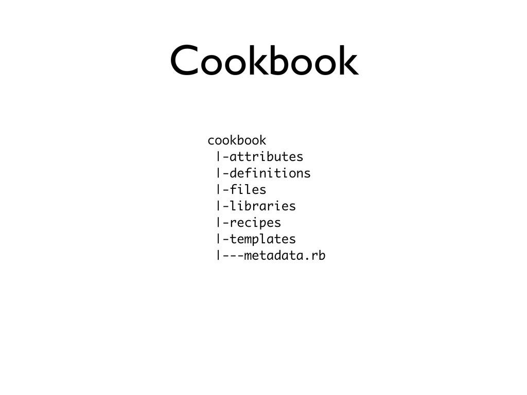 Cookbook cookbook |-attributes |-definitions |-...
