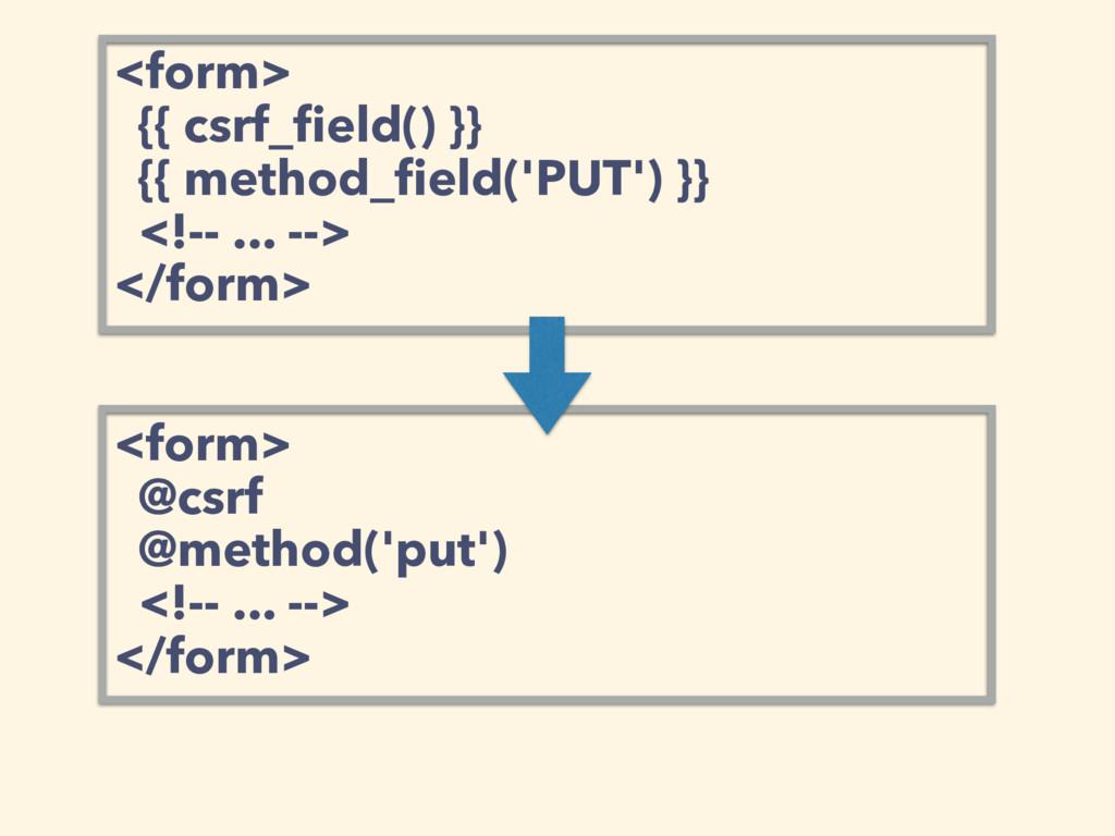 <form> {{ csrf_field() }} {{ method_field('PUT') ...