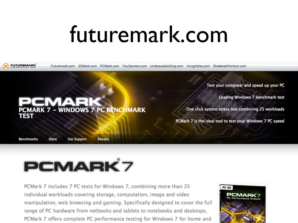 futuremark.com