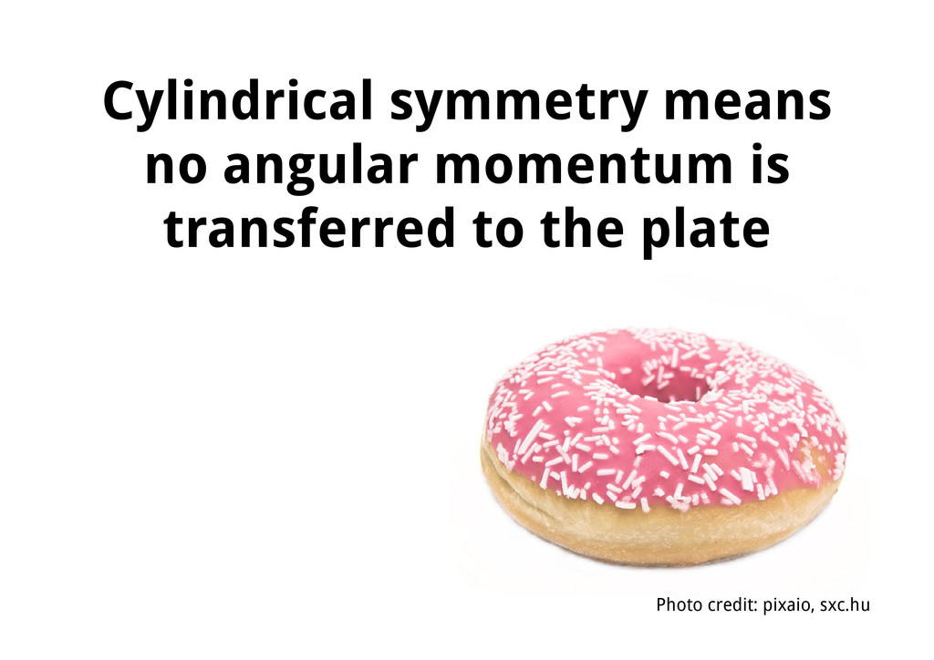 Cylindrical symmetry means no angular momentum ...