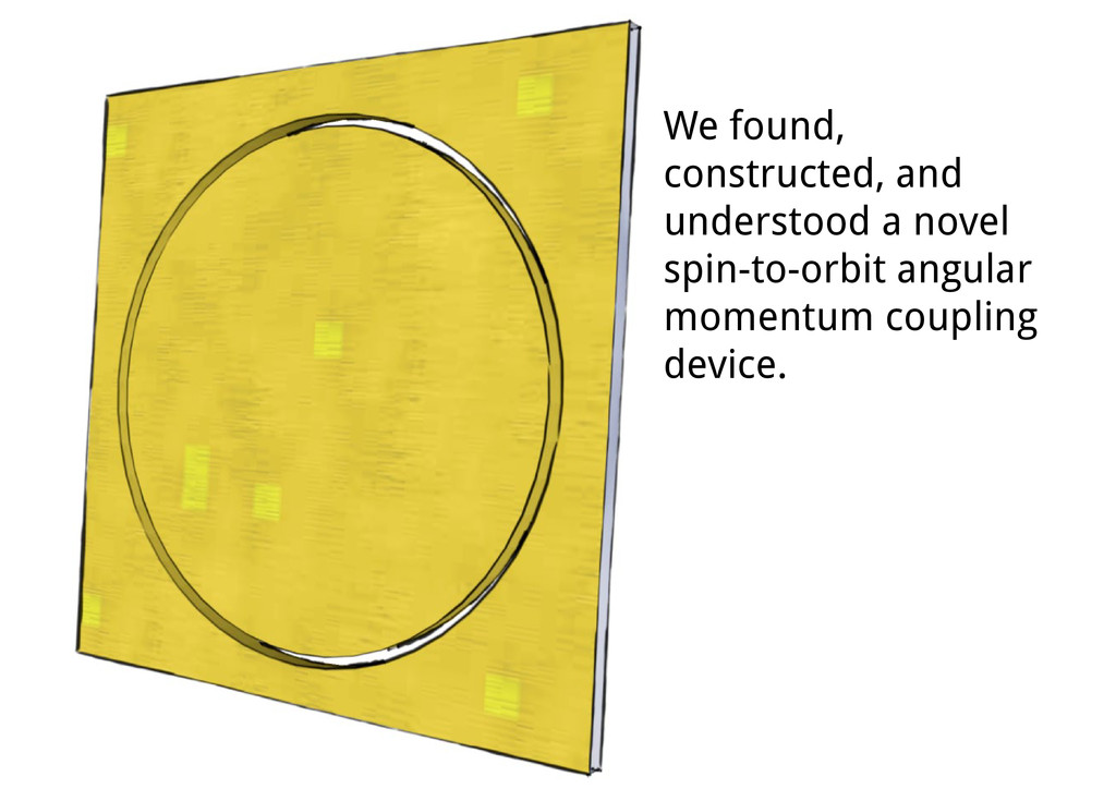 We found, constructed, and understood a novel s...