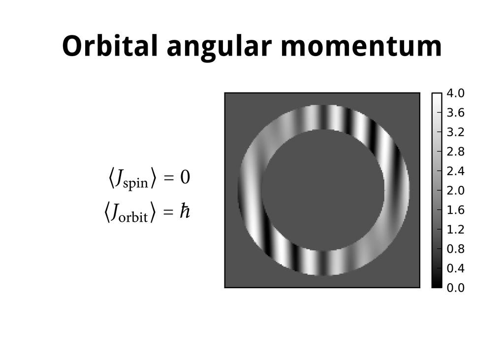 Orbital angular momentum ⟨Jspin ⟩ = 0 ⟨Jorbit ⟩...