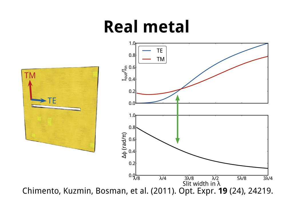 Chimento, Kuzmin, Bosman, et al. (2011). Opt. E...