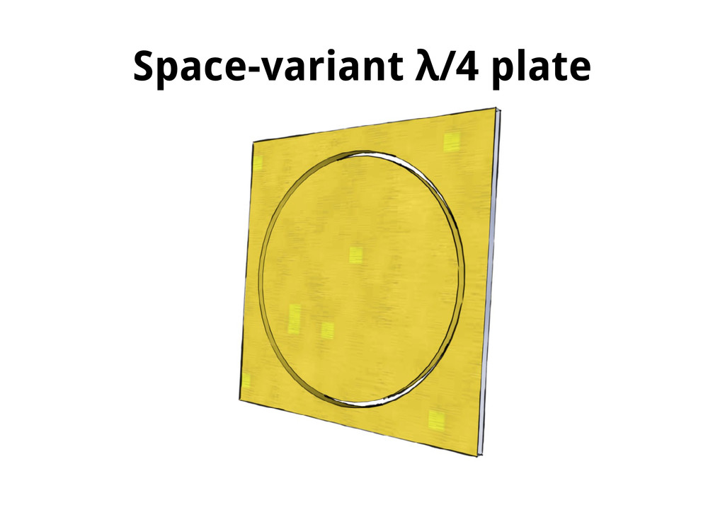 Space-variant λ/4 plate