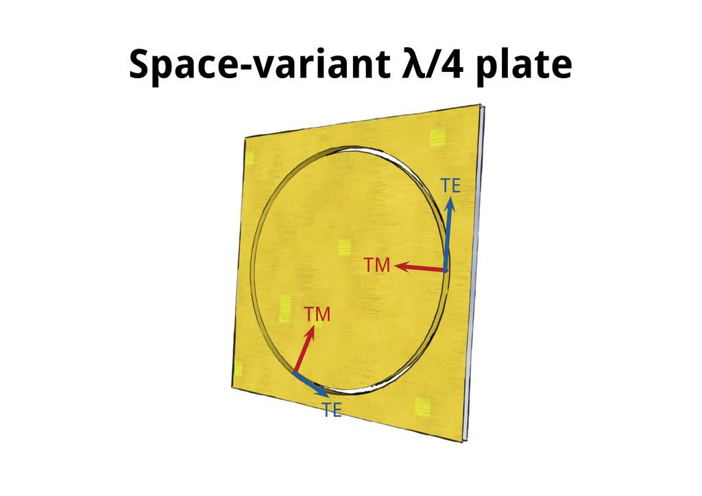 Space-variant λ/4 plate TM TM TE TE