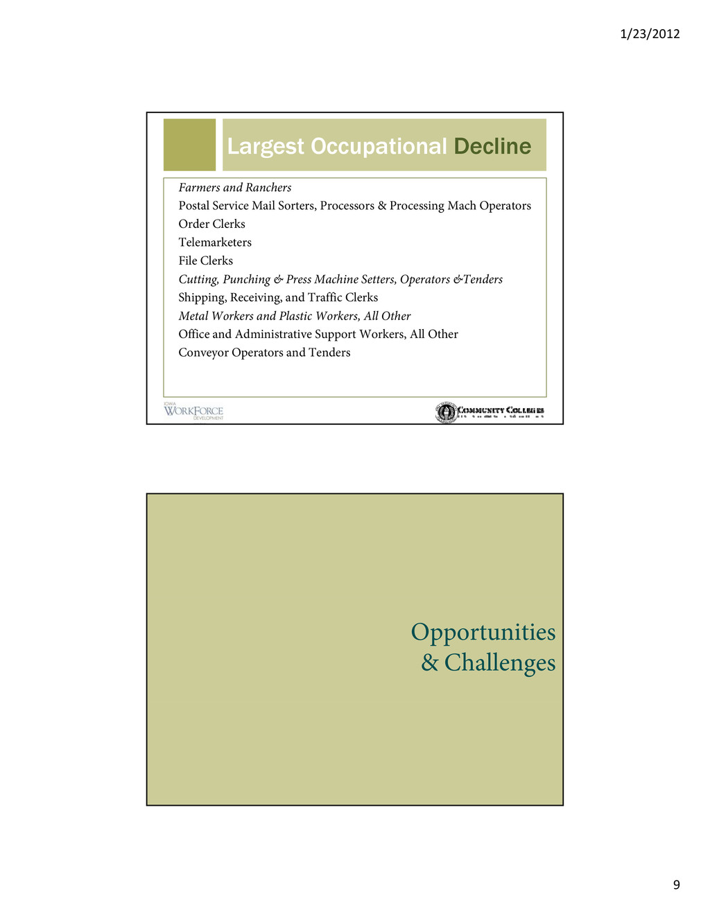 1/23/2012 9 Largest Occupational Decline Farmer...