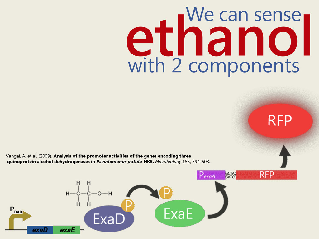 ethanol We can sense with 2 components Vangai, ...