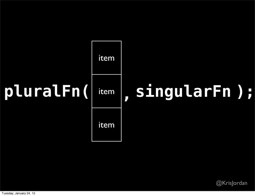 pluralFn( item item item , singularFn ); @KrisJ...