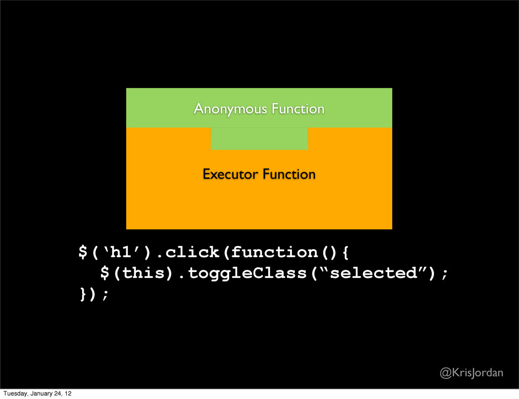 Executor Function Anonymous Function $('h1').cl...