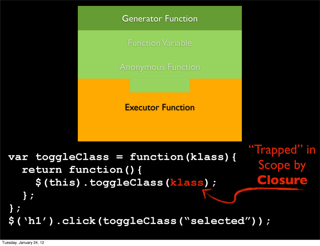 Executor Function Anonymous Function var toggle...
