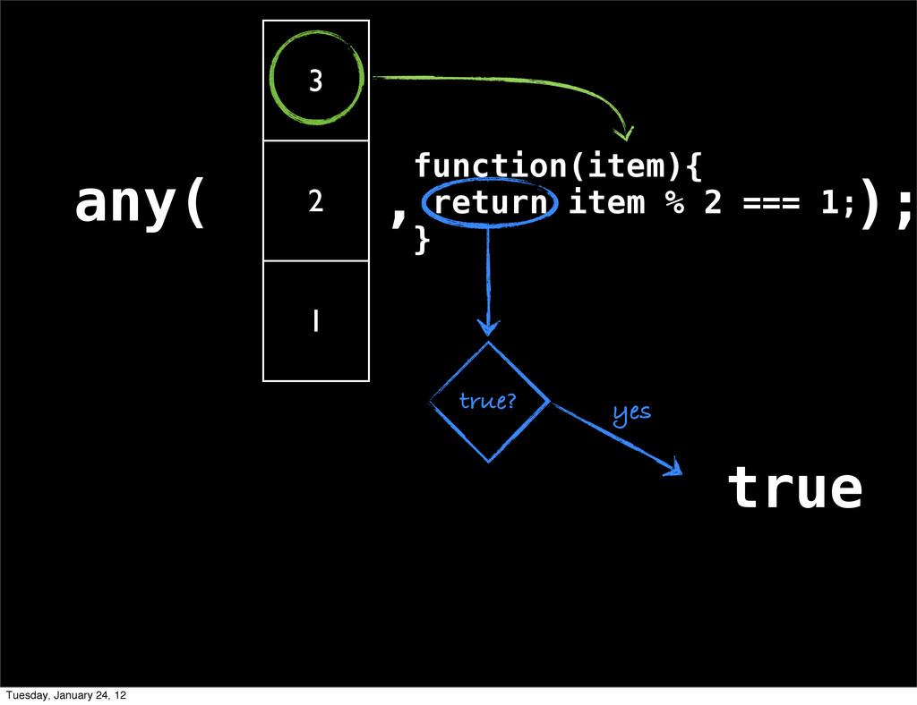 any( 3 2 1 ,function(item){ return item % 2 ===...