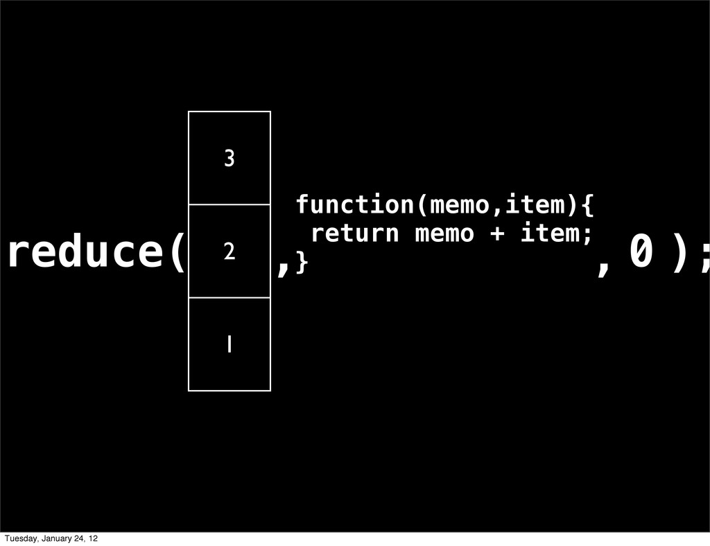 reduce( 3 2 1 , function(memo,item){ return mem...