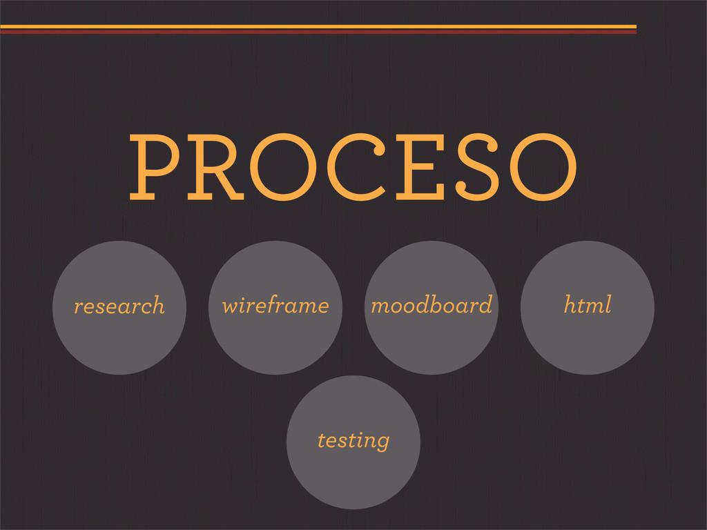 PROCESO research wireframe moodboard html testi...