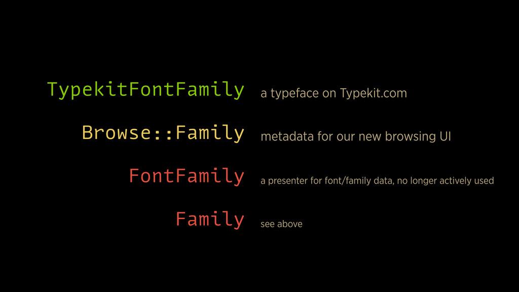 TypekitFontFamily Browse::Family FontFamily Fam...