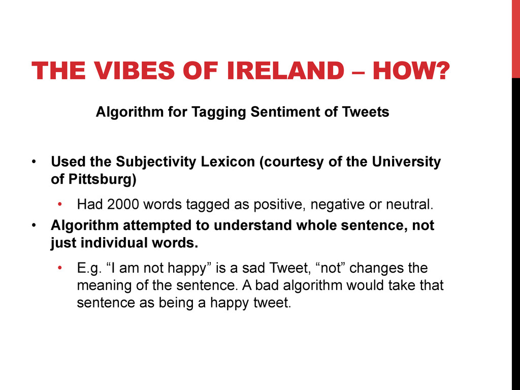 THE VIBES OF IRELAND – HOW? Algorithm for Taggi...