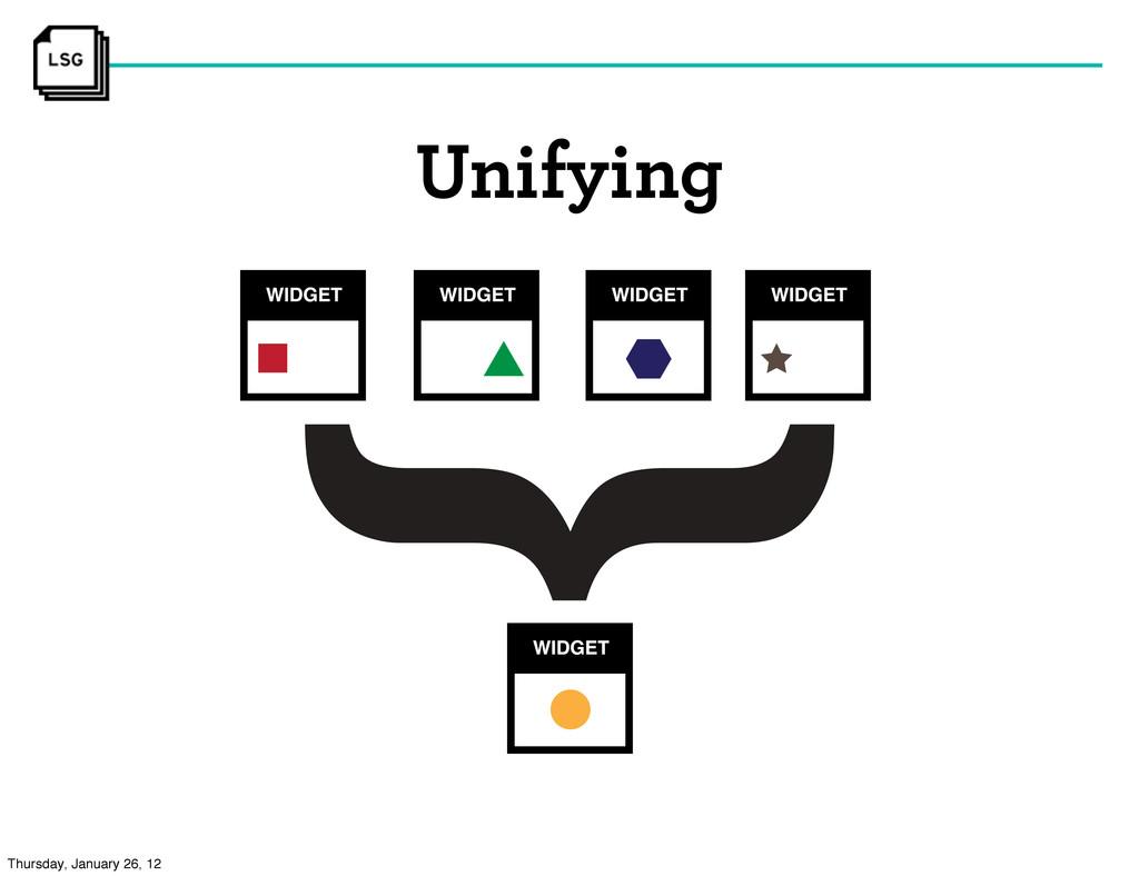 Unifying Thursday, January 26, 12