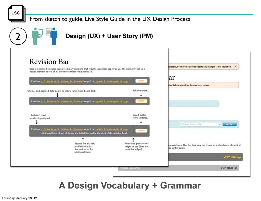2 Design (UX) + User Story (PM) A Design Vocabu...