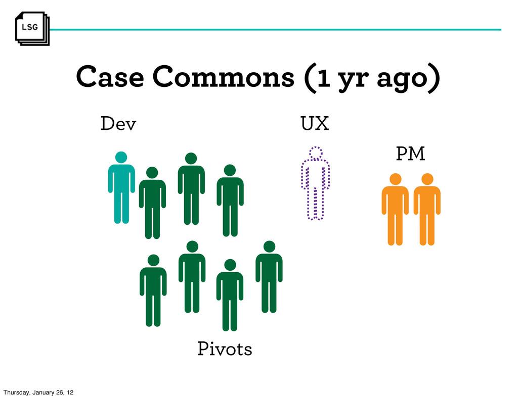 Case Commons (1 yr ago) Dev UX PM Pivots Thursd...
